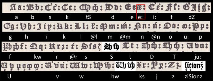 bullokar-phoneme-mnemonics
