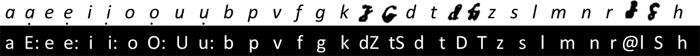 john-hart-phoneme-mnemonics