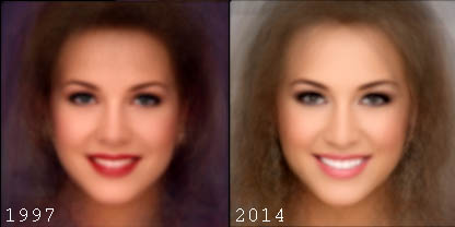 miss-america-averaged-1997and2014