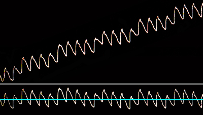 make-waveform-linear