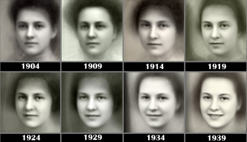 Combined-1904-1939