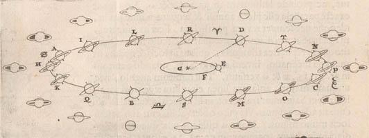 huygens-systema-saturnium-55