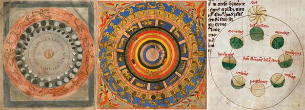 moon-phase-circular-charts