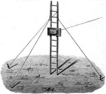 weinhold-telephone-1872