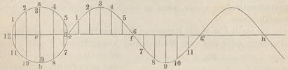 helmholtz-fig-7