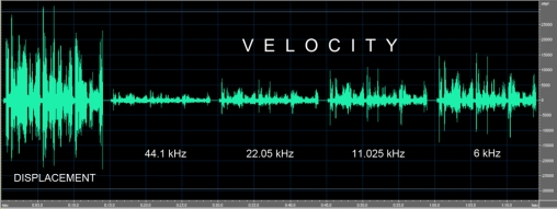 scott49-amplitude-velocity-comparison