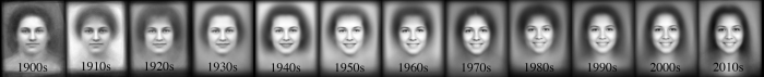 century-of-portraits-by-decade