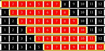 feastertype-principle